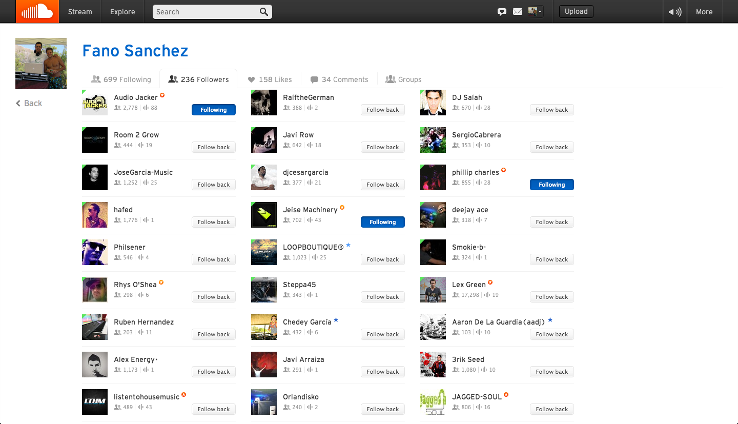 Supero los 200 seguidores en Soundcloud